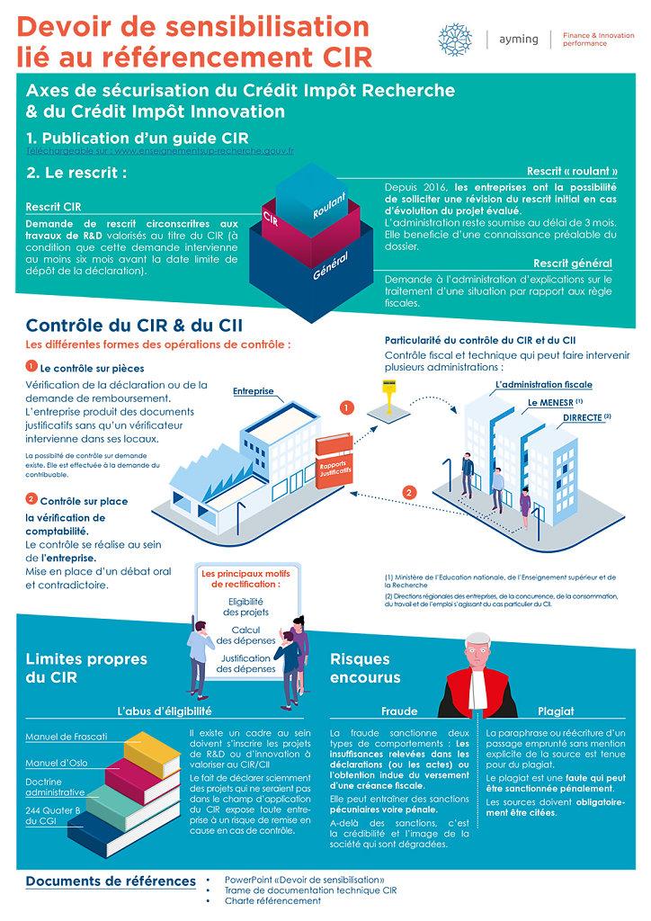 infographie-AYMING-SD.jpg