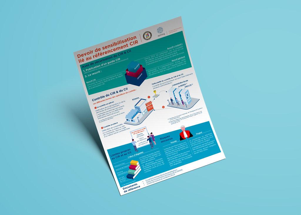 Infographie-ayming-mock.jpg